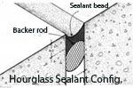 Hourglass Sealant Configuration smaller 2